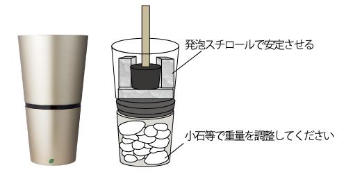 鉢の注意事項